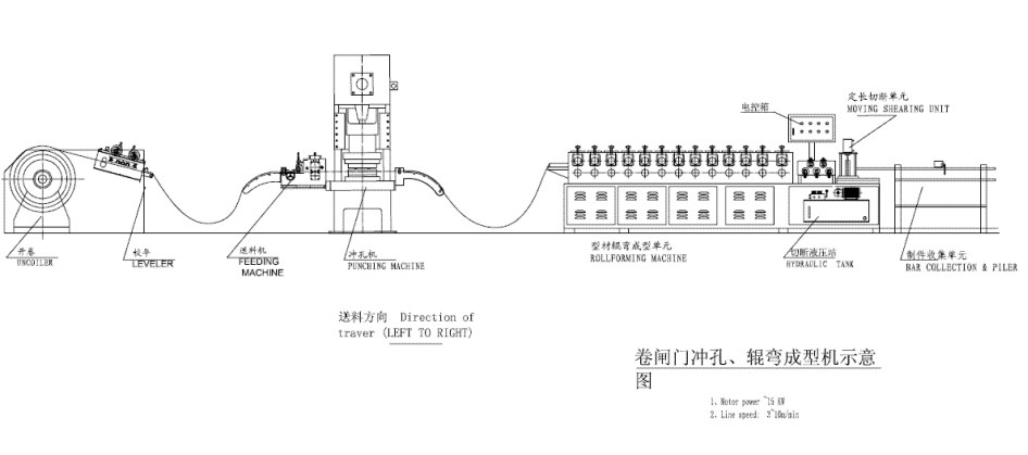 Tab 3 Layout drawing for door frame roll forming machine